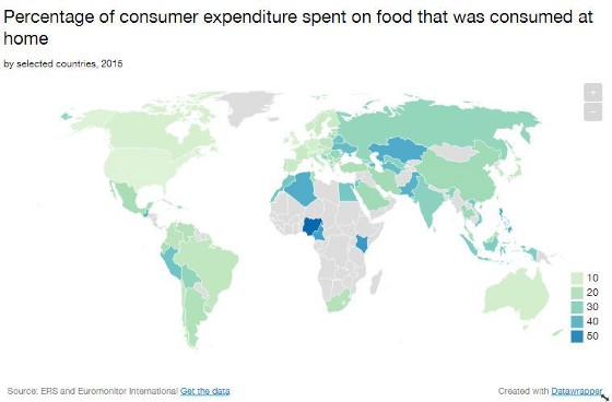 In the North-East of Nigeria 121% of income is spent on food