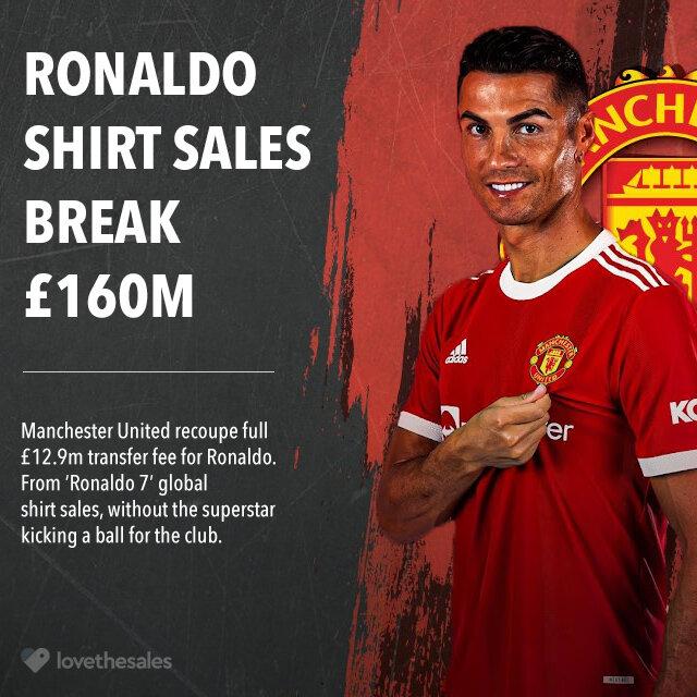Ronaldo 7 Shirt